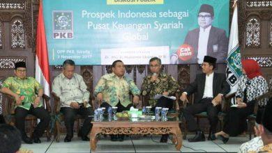 Photo of Cak Imin: Indonesia Layak Jadi Pusat Keuangan Syariah Global