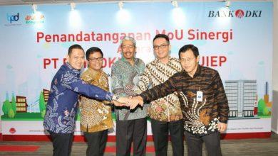 Photo of Sinergi Antar BUMD, Bank DKI Terus Kembangkan Bisnis